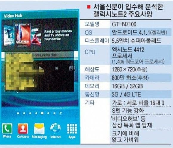 samsung-galaxy-note-2-specs