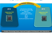 Intel-Atom-ValleyView-Roadmap-Part1
