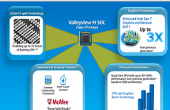 Intel-Atom-ValleyView-Roadmap-Part2.kleine vorschau2