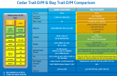 Intel-Atom-ValleyView-Roadmap-Part5