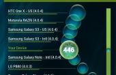 Huawei Ascend P1 Test Screenshots Benchmarks 8