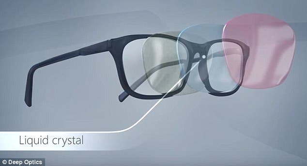 32102BB500000578-3485653-The_lenses_of_the_omnifocal_glasses_feature_a_layer_of_liquid_cr-a-9_1457613267904