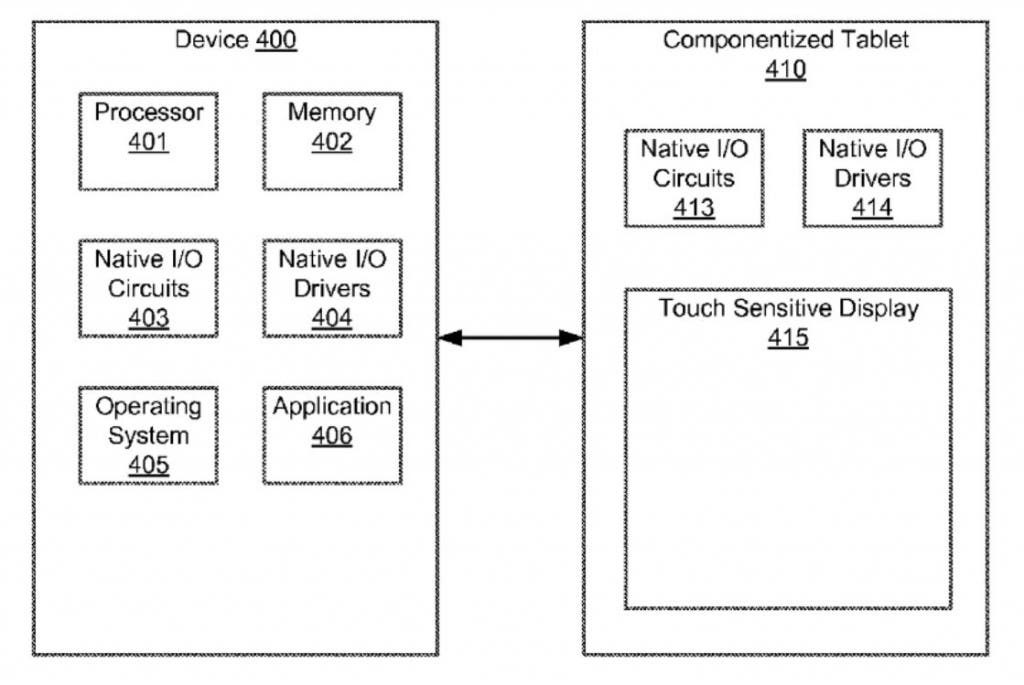 PhonePad Patent: Smartphone und Tablet in Kombination