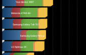 Samsung Galaxy Xcover 2 Test Benchmarks 9