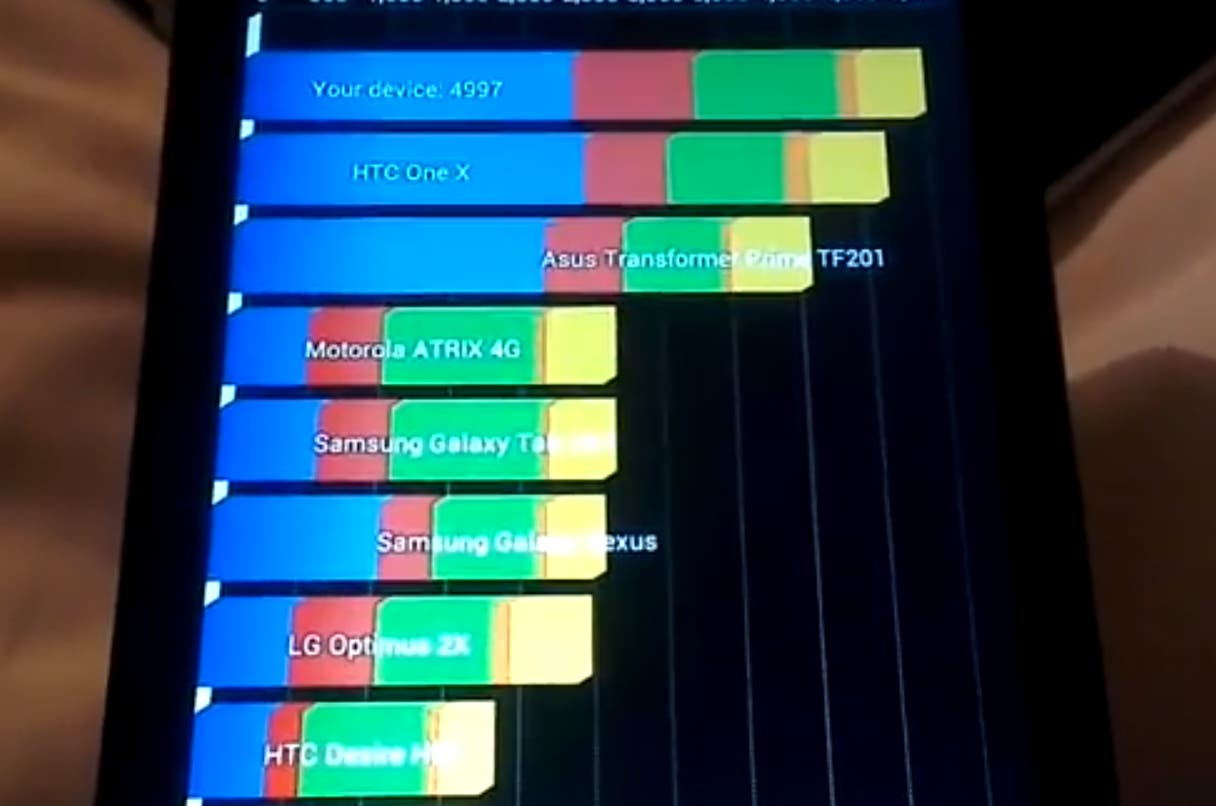 samsung-galaxy-camera-benchmark