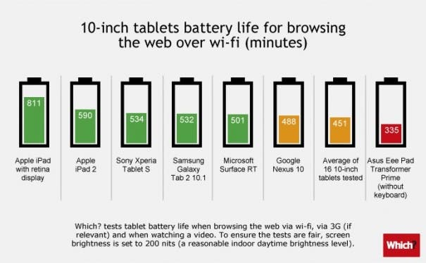 Tablets-battery-10in-rev