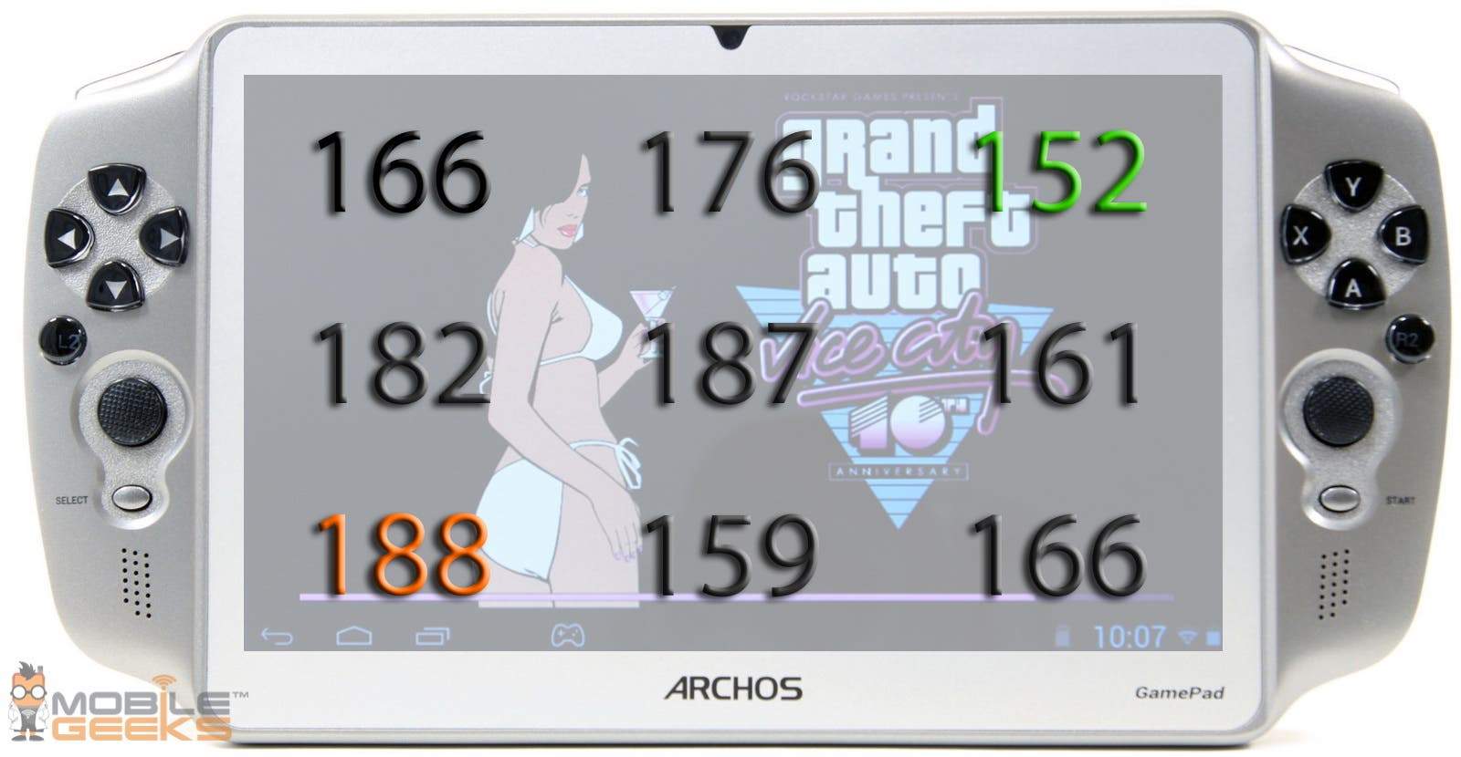Leuchtdichteverteilung Archos GamePad Tablet in cd/m²