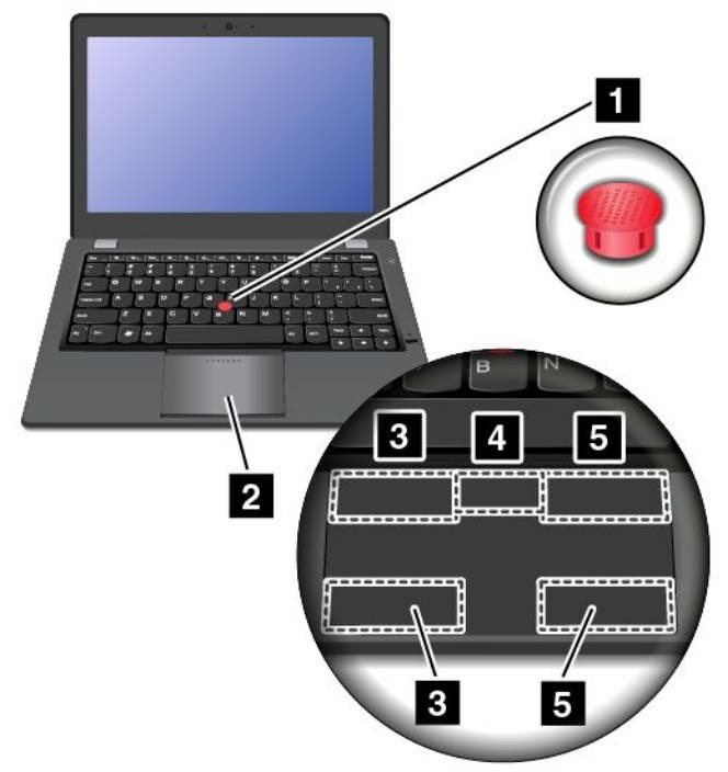 thinkpad-t431s-integrated-trackpad