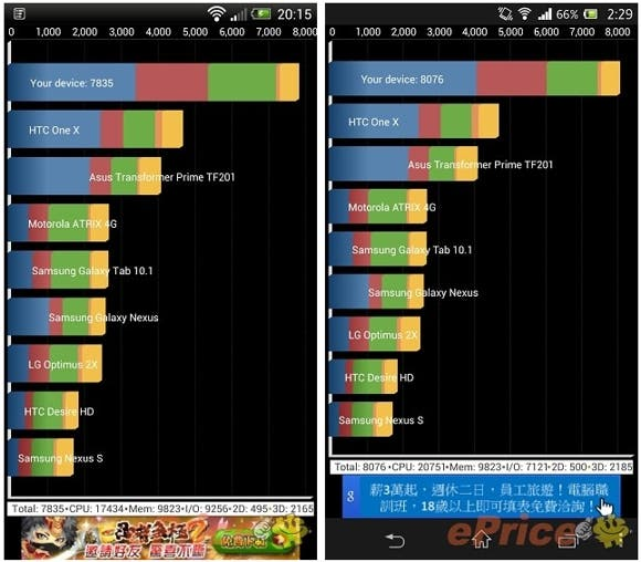 Benchmark-HTC-Butterfly-vs-Sony-Xperia-Z