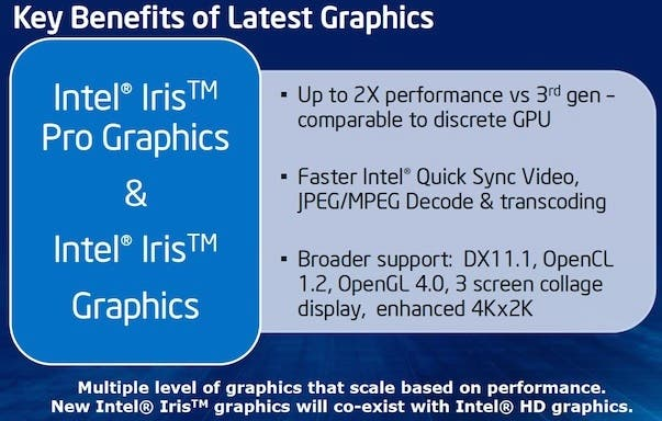 intel-iris-small-benefits-small