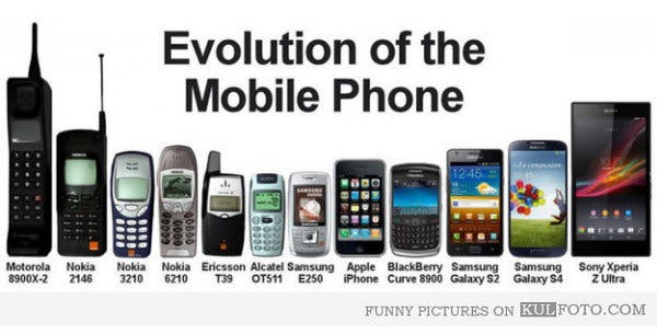 Handset Evolution