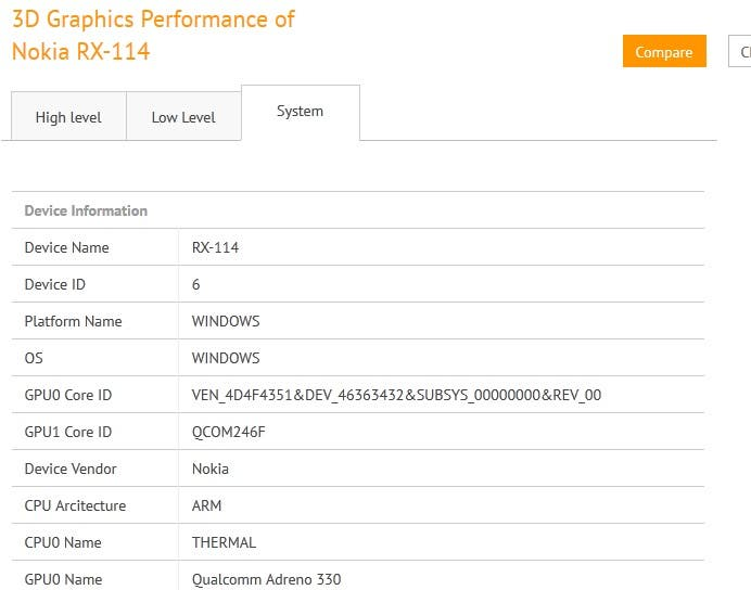 Nokia Tablet GFXBench