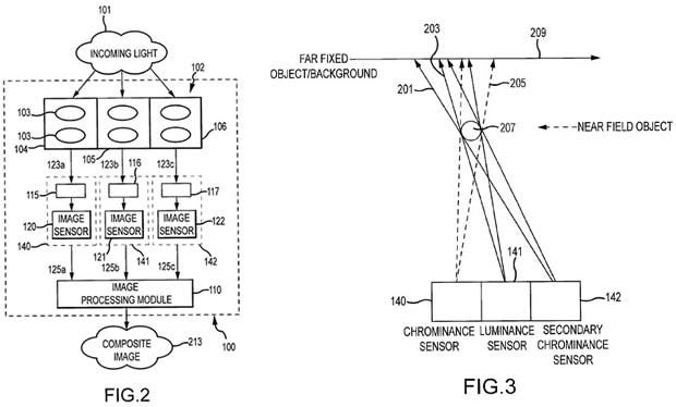 apple-sensor-patent