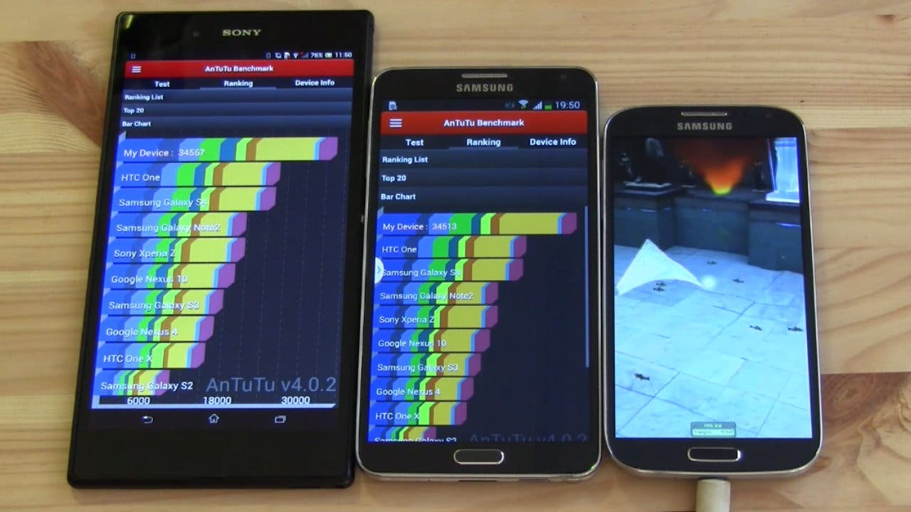 Benchmark: Galaxy Note 3 Octa vs Sony Xperia Z Ultra vs Galaxy S4 Octa