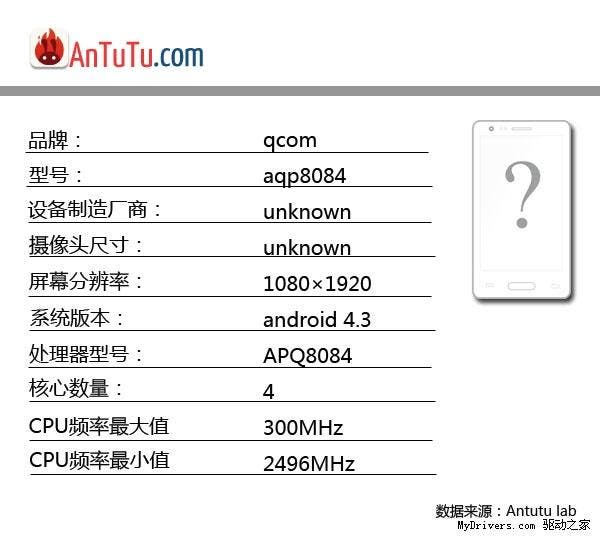 antutu-qualcomm-snapdragon-8084