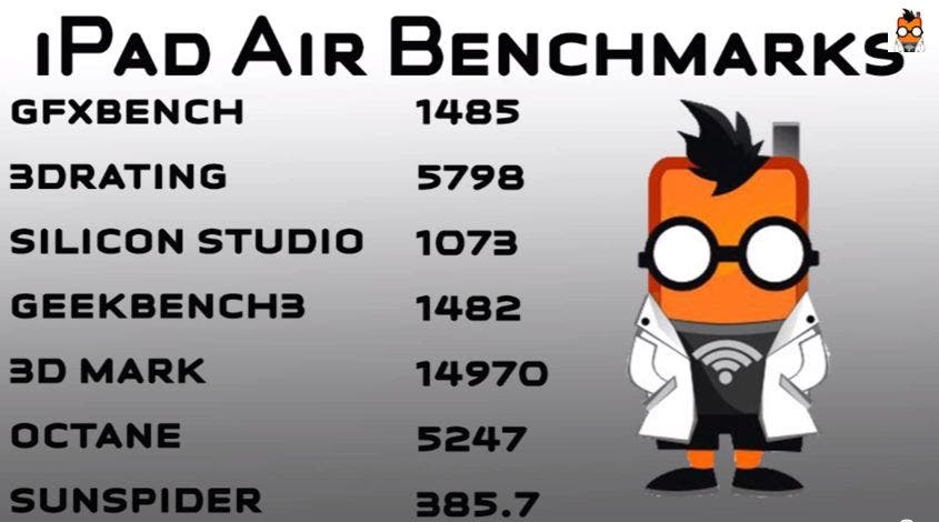 Apple iPad Air Benchmark-Results