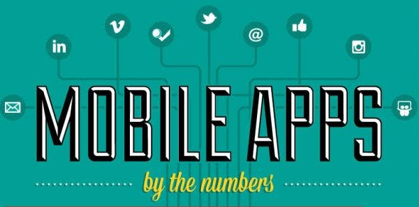 mobile apps by the numbers