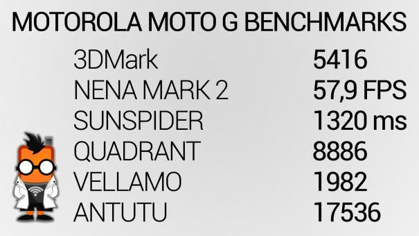 moto-g-benchmark-results