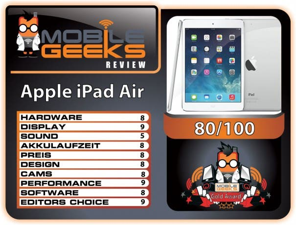 Apple-iPad-Air-score-Card