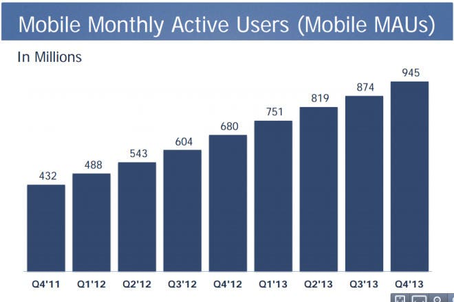 q4-2013-mobile-monthly-660x440