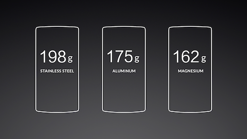 OnePlus One Weight
