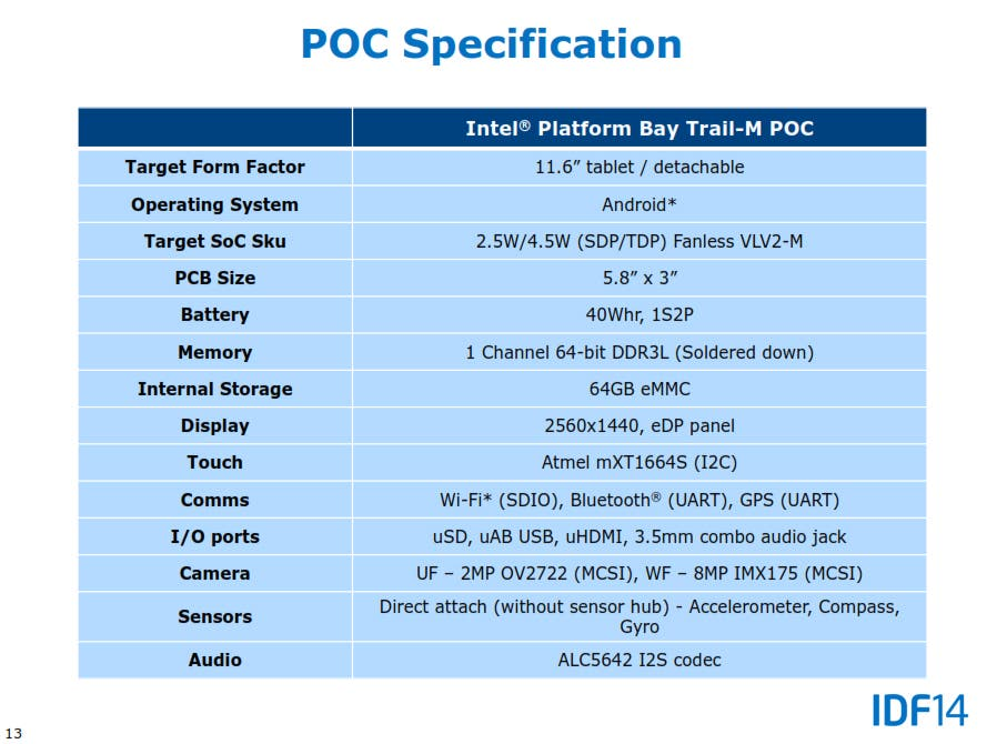 intel-idf-2014-android-tablet-poc