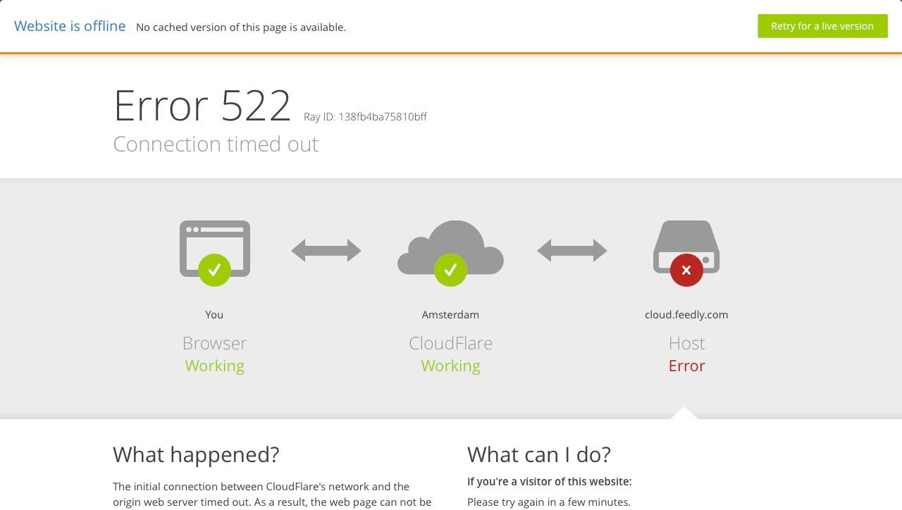Feedly-Cloudflare