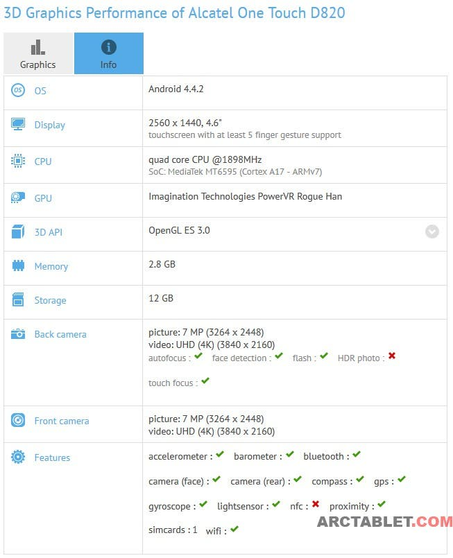 alcatel-one-touch-d820-gfxbench