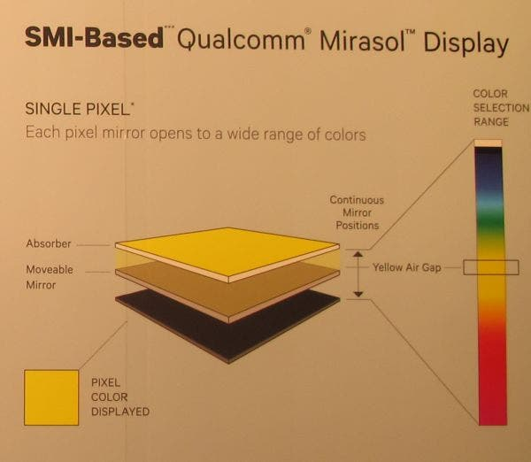 qualcomm mirasol smi display 2