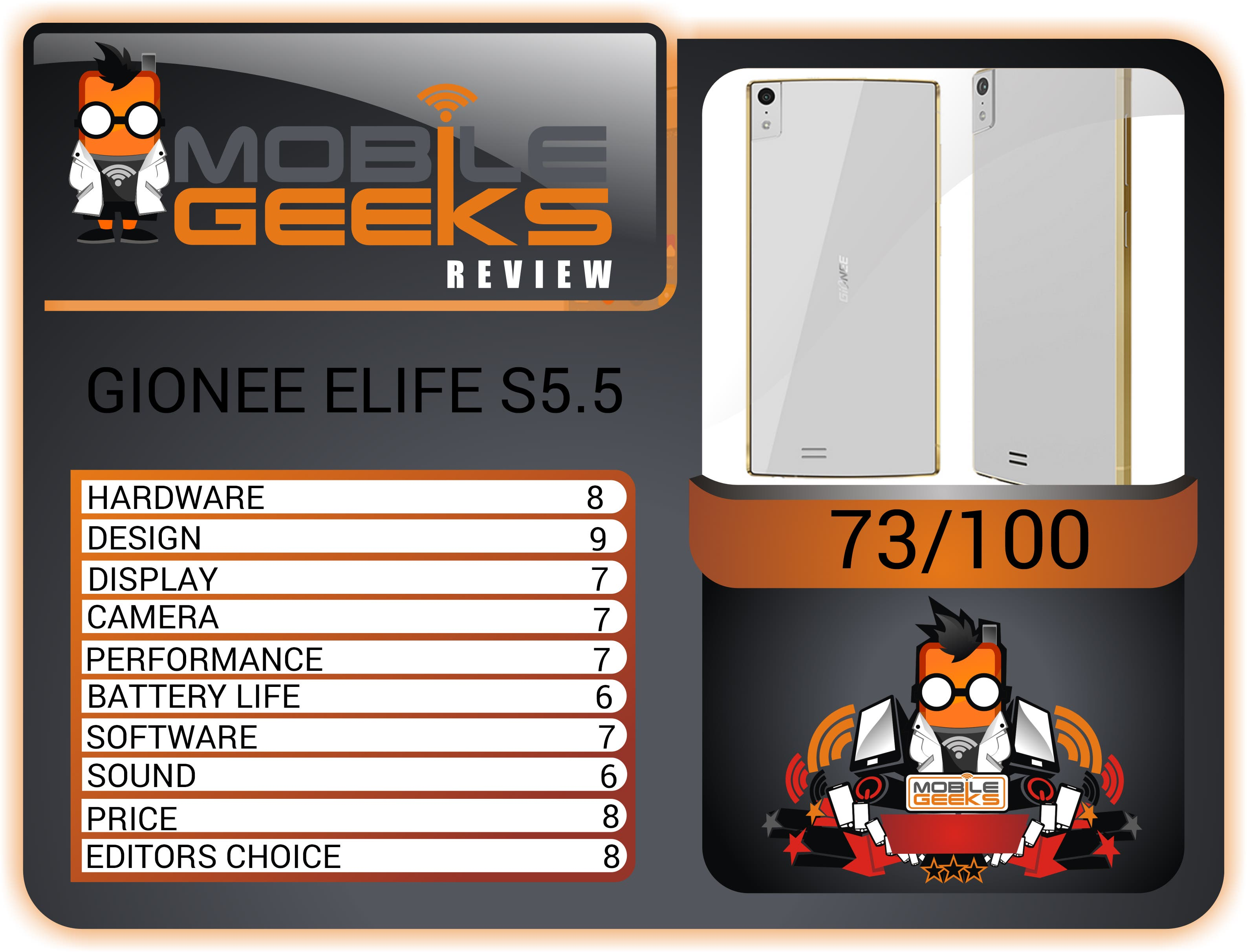 GIONEE-ELIFE-SCORE-CARD