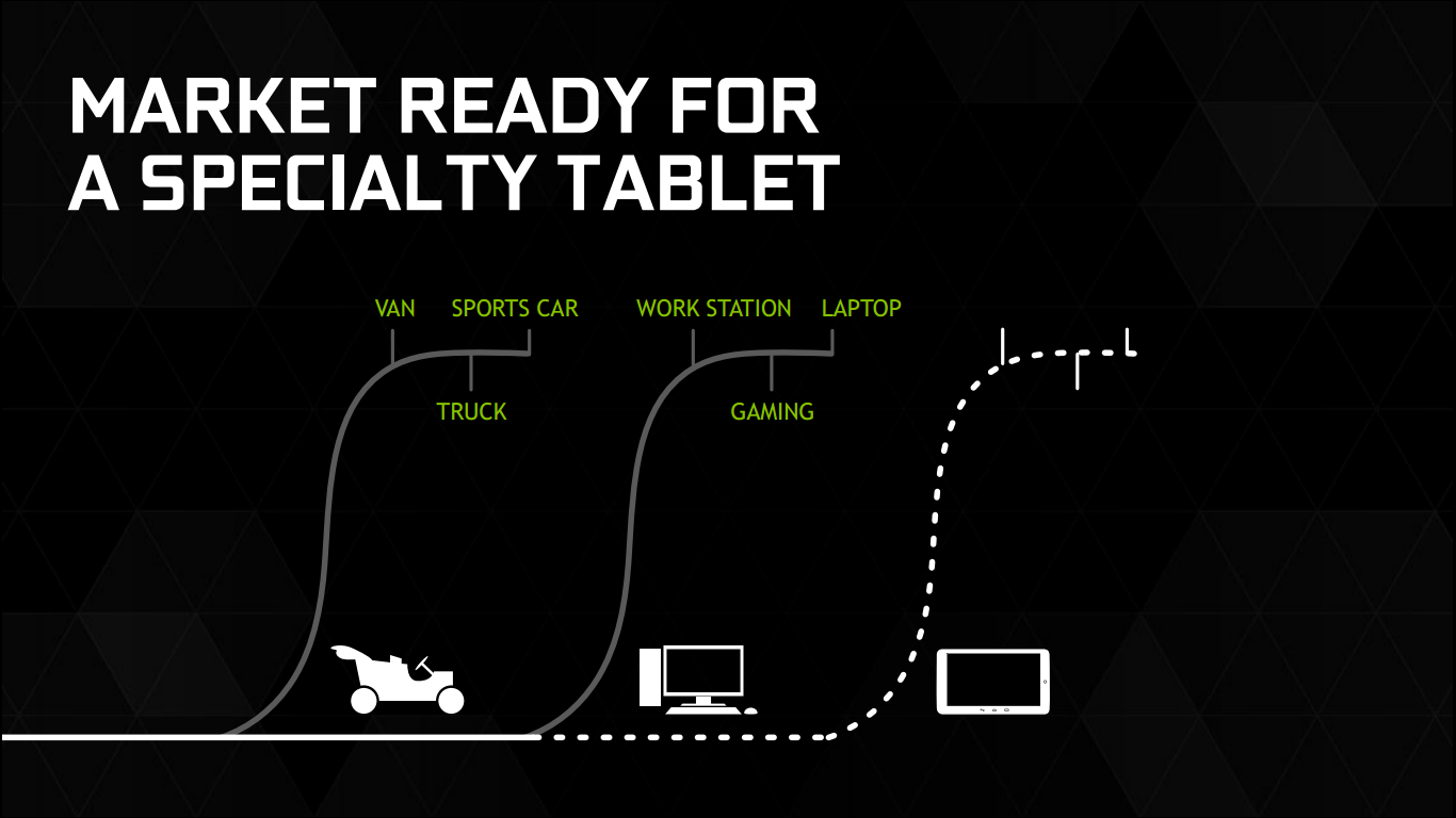 NVIDIA Shield Tablet 01