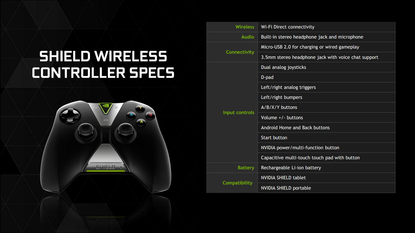 NVIDIA Shield Tablet 07