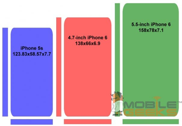 iPhone-5s-vs-iPhone-6-Sizes-b