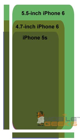 iPhone-5s-vs-iPhone-6-Sizes