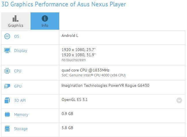 asus-nexus-player-gfxbench