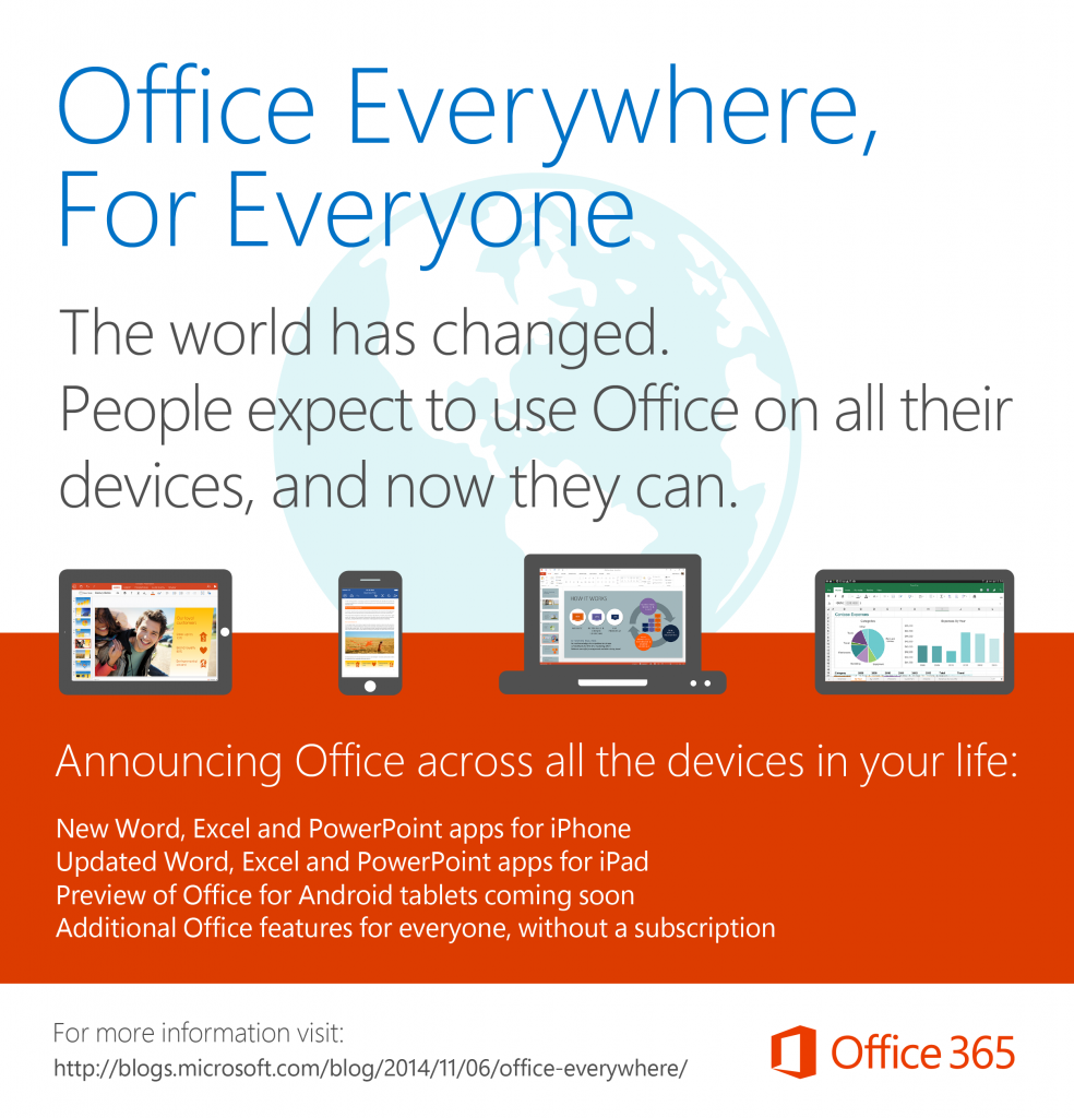 officeverywhere-infographic-2-984x1024 (1)