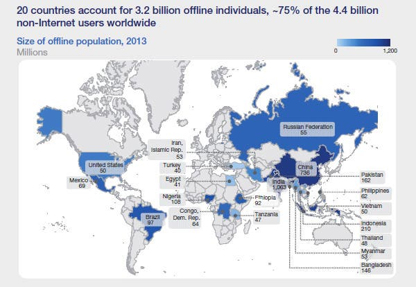 75-percent-of-people-offline-in-20-countries-12771