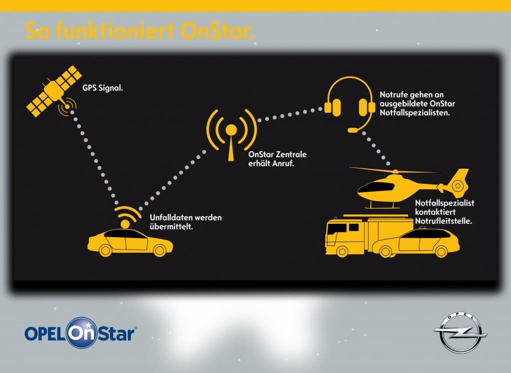 So funktioniert Opel OnStar