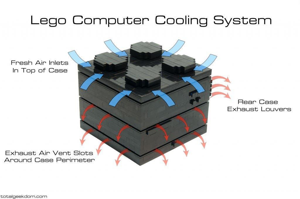 Lego-Computer-Cooling-System-Airflow