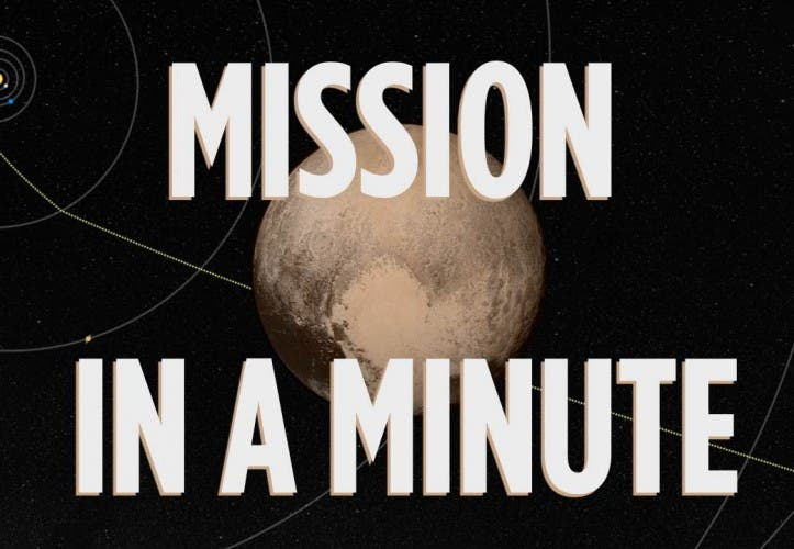 Die Pluto-Mission New Horizons in 1 Minute