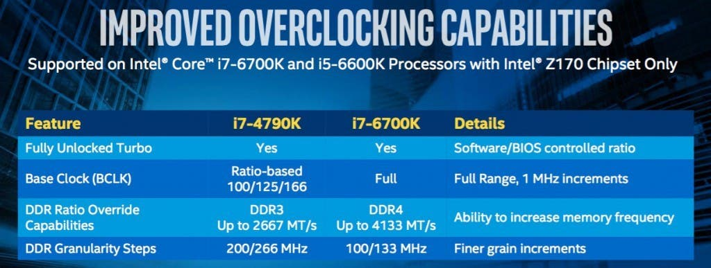 Intel core i7-6700k overclocking moeglichkeiten