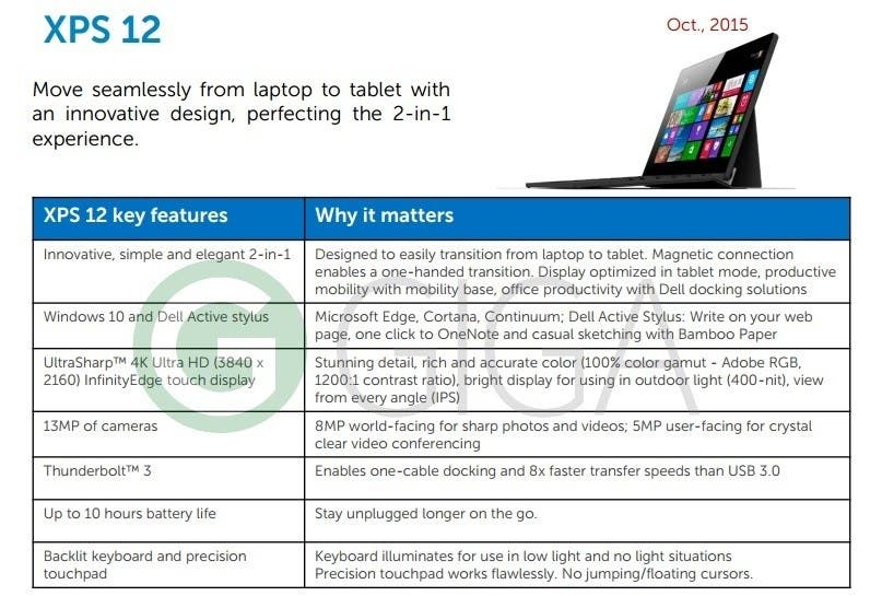Dell XPS 12 - geleaktes Spec Sheet