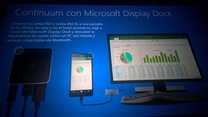 Continuum Dock in Microsoft Präsentation geleakt