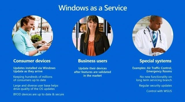 Windows as a service