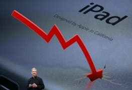 Apple iPad Marktanteile