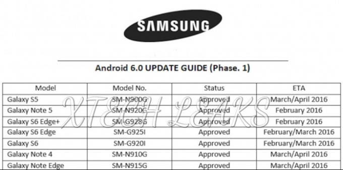 Samsung-galaxy-android-6-update-roadmap