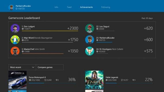 Gamerscore-Leaderboard_Console-569x320