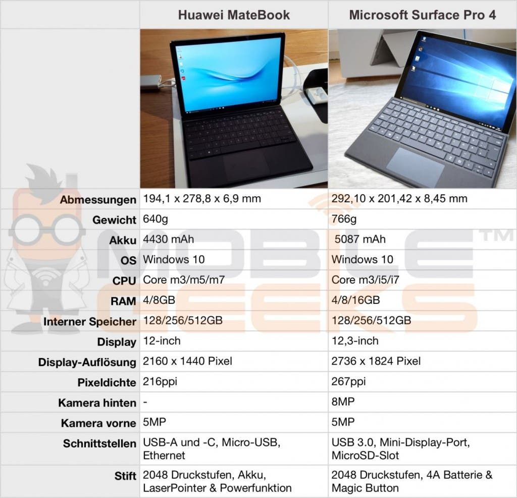 Huawei MateBook vs Surface Pro 4