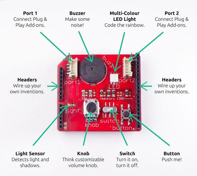 Awesome Shield Board