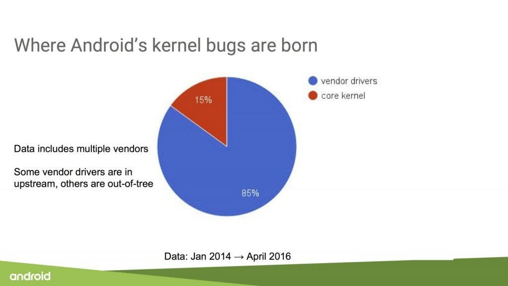 Android- protecting the kernel 02
